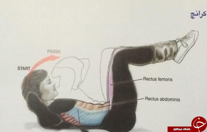 درباره یک حرکت حرفه ای بنام شکم کرانچ چه می دانید؟ + شیوه اجرا و نکات آناتومیکی