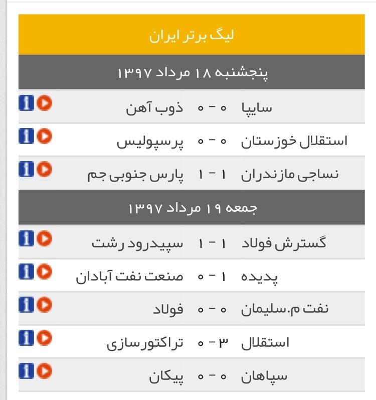 کاپیتانهای کی روش در تاکتیک شفر محو شدند/نخستین امتیاز شاگردان عزیزی در تبریز