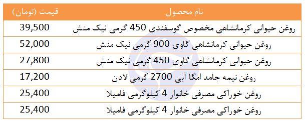 قیمت انواع روغن حیوانی کرمانشاهی در بازار