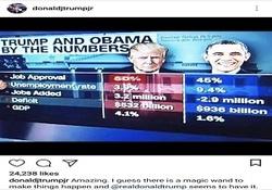 پسر ترامپ برای بالا بردن محبوبیت پدرش دست به دامن فتوشاپ شد!+ تصاویر