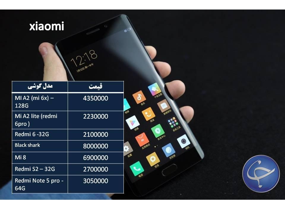 آخرینقیمت انواع تلفنهمراه دربازار +جدول