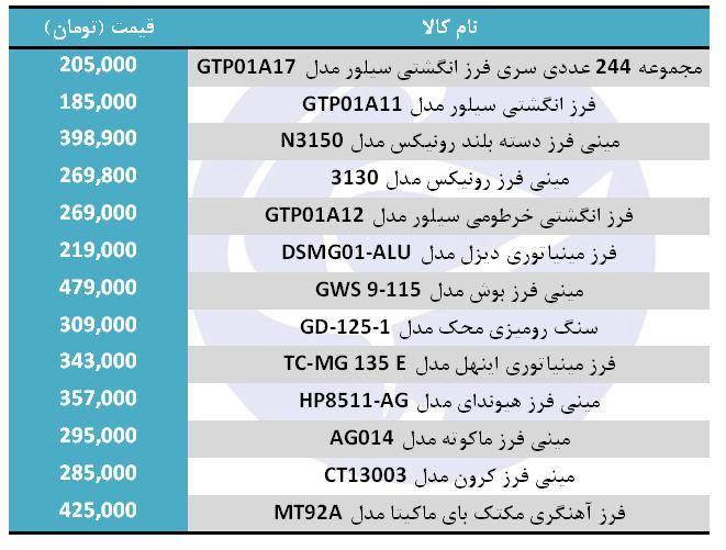 قیمت انواع دستگاه فرز و سنگ رومیزی در بازار