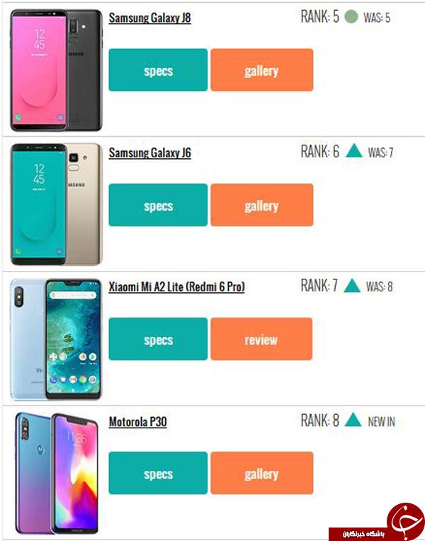 10 گوشی پرطرفدار هفته گذشته (19 آگوست 2018)؛ Galaxy Note 9 به صدرنشینی برندهای چینی پایان داد +تصاویر