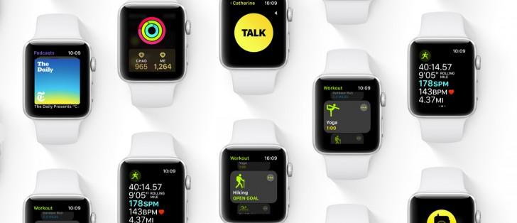 مدارک ECC نشان میدهد که Apple Watch 4 در شش مدل تولید و عرضه خواهد شد