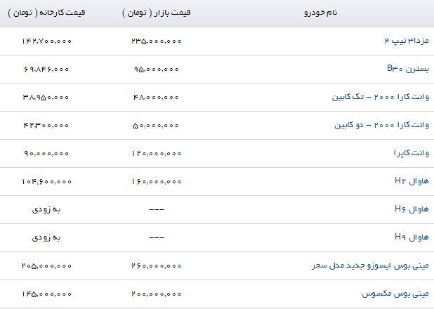 آخرین قیمت محصولات گروه بهمن در بازار (۸/مرداد/۹۷)