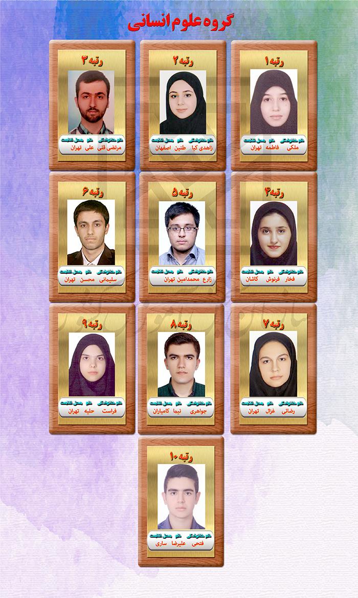 اسامی نفرات برتر کنکور سراسری ۹۷ اعلام شد + مشخصات