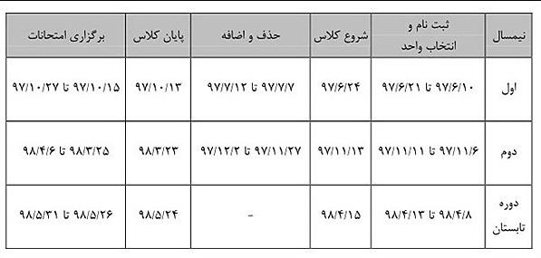 آغاز مهلت انتخاب واحد دانشگاه آزاد اسلامی