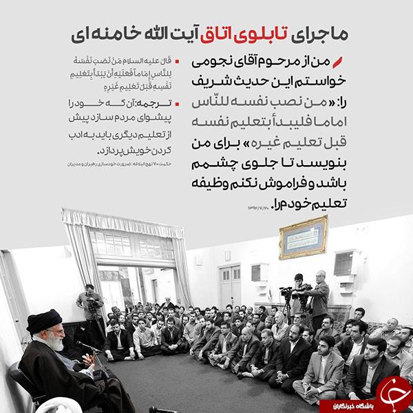 تابلویی که آیتالله خامنهای برای اتاق کارشان سفارش دادند