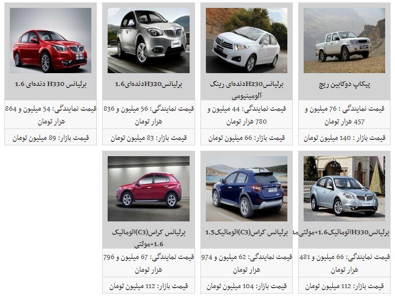 آخرین قیمت محصولات پارس خودرو اعلام شد (۱۴/شهریور/۹۷)