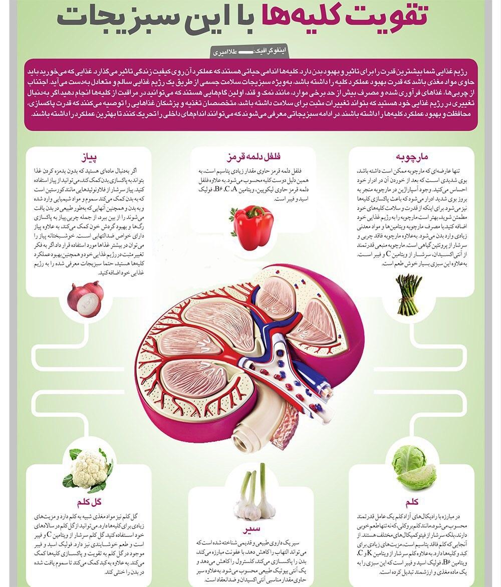 سبزیجاتی که سلامت کلیه شما را سالها تضمین میکند / سبزیجاتی که دوست کلیه شما هستند / این سبزیجات را بخورید تا کلیههای سالم داشته باشید