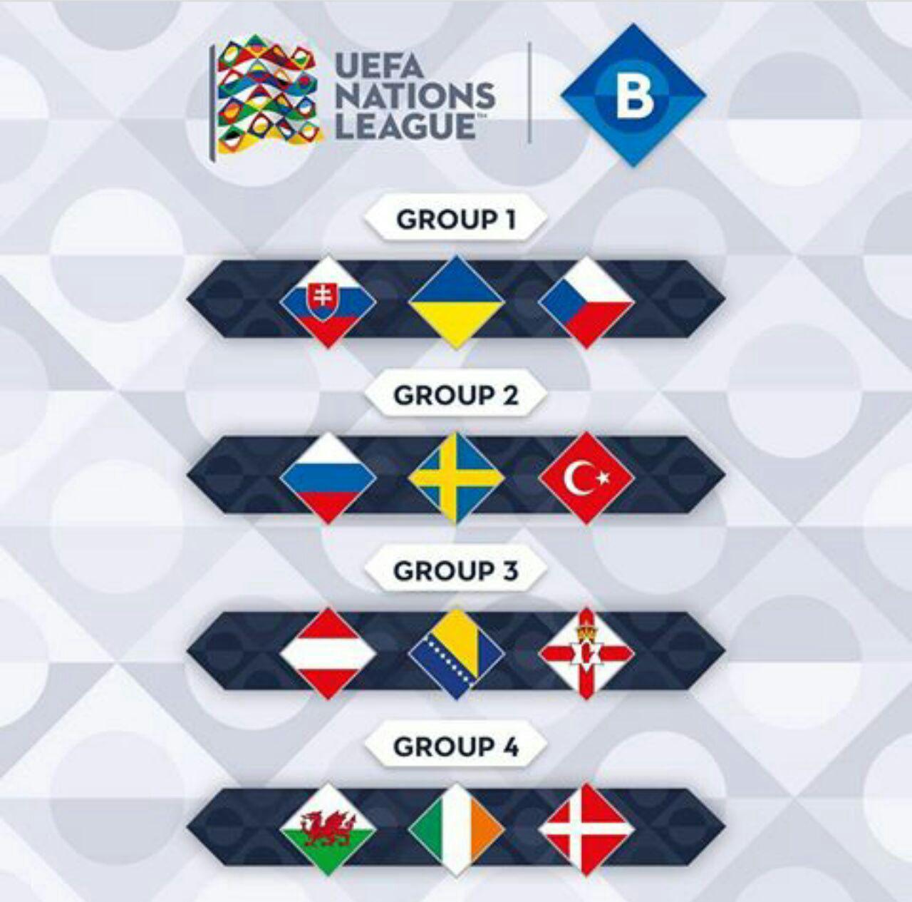 نتایج کامل دیدارهای امشب لیگ ملتهای فوتبال اروپا