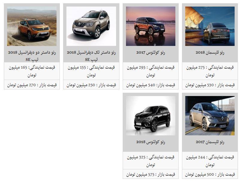 خودروهای فرانسوی با چه قیمتی در بازار تهران به فروش میرسد؟