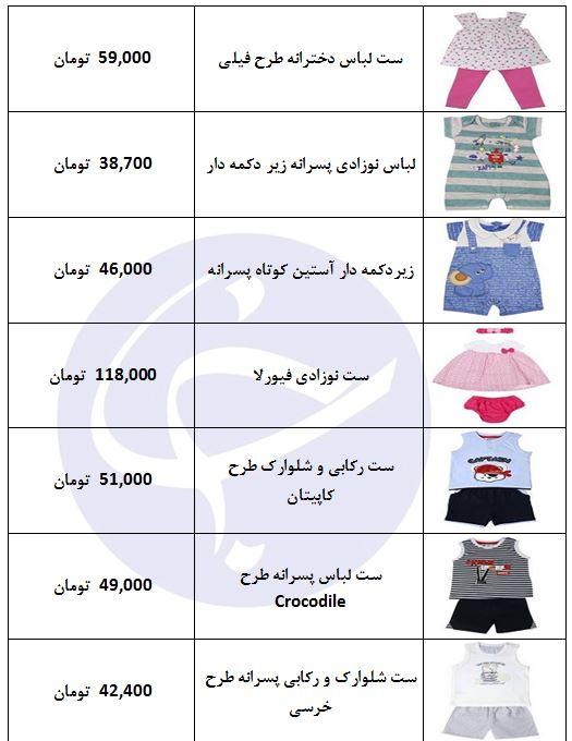 برای خرید لباس نوزاد چقدر باید هزینه کرد؟