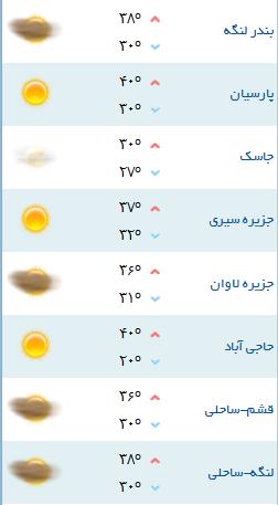 کمینه و بیشینه دمای هوای هرمزگان ۲۱ شهریور ۹۷