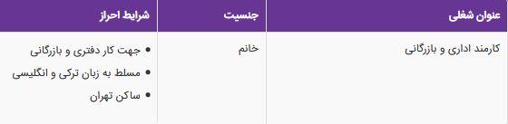 استخدام کارمند اداری و بازرگانی در تهران