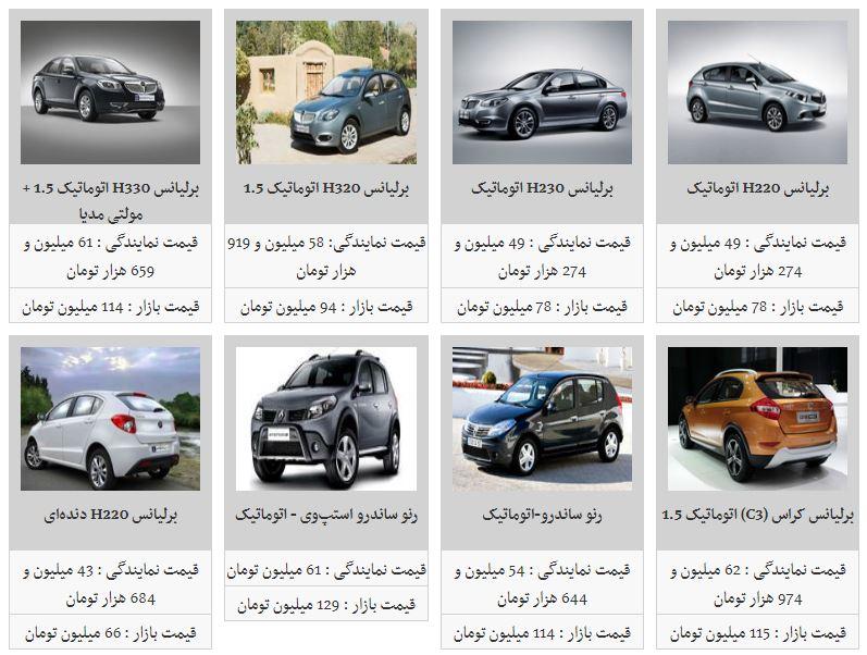افزایش قیمت در برخی محصولات پارس خودرو