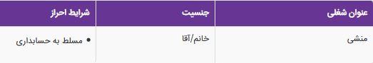 استخدام منشی مسلط به حسابداری در یک شرکت معتبر در تهران