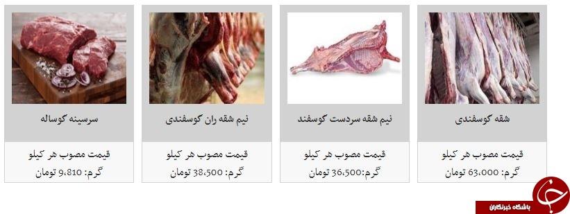 افزایش نسبی قیمت گوشت در غرفه تره بار