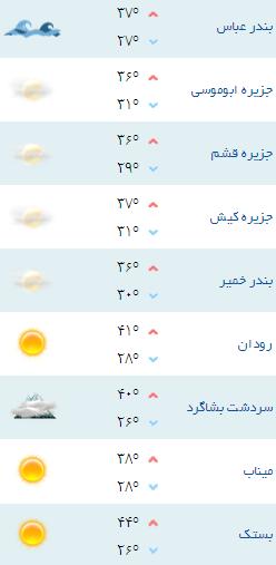 کمینه و بیشینه دمای هوای هرمزگان ۲۵ شهریور ۹۷