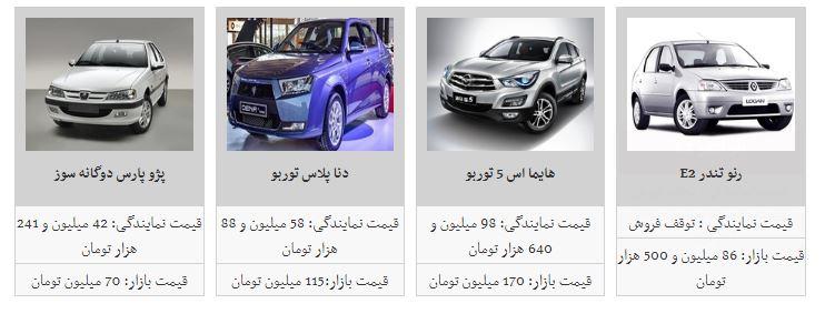آخرین قیمت خودرو در بازار امروز/قیمت خودرو افزایش یافت