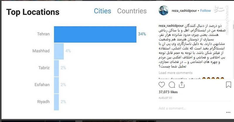 راز 16 هزار فالوور عربستانی چهرههای مشهور ایرانی چیست؟