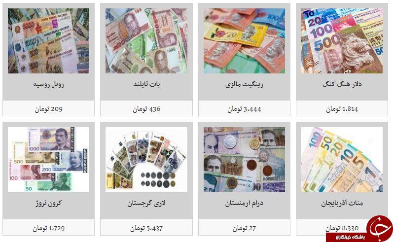 قیمت ارز در بازار آزاد/ نرخ تمامی ارزها کاشی شد
