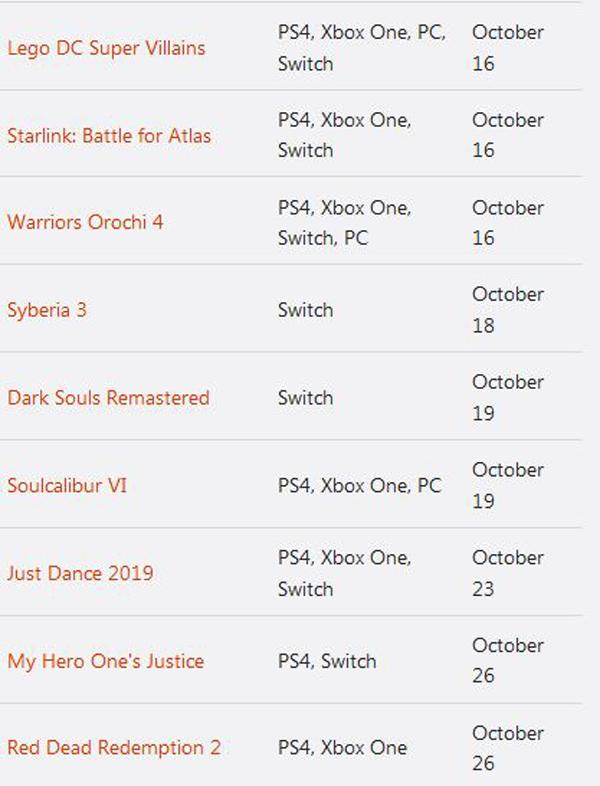 ماه بعد منتظر چه عناوینی از بازیهای ویدئویی باشیم؟