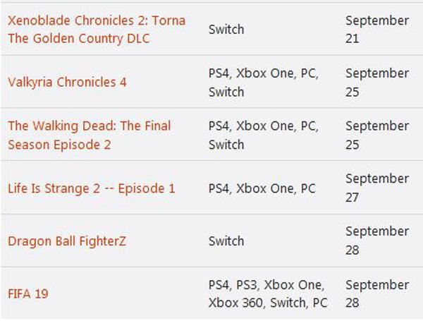 چه عنوانهایی از بازیهای ویدئویی ماه بعد عرضه خواهد شد؟