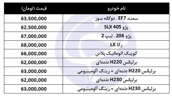 کدام خودرو را میتوان با ۶۰ میلیون تومان خرید؟