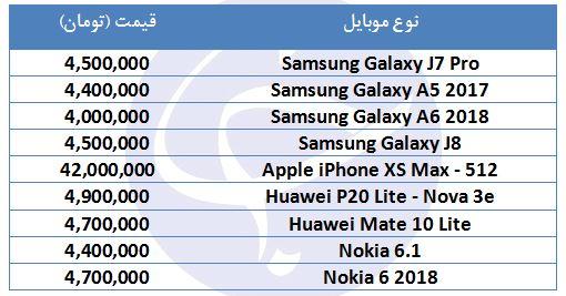 معرفی گوشی موبایل با قیمت ۴ میلیون تومان + قیمت