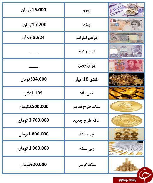 نرخ طلا و سکه در 15 مهرماه 97+ جدول