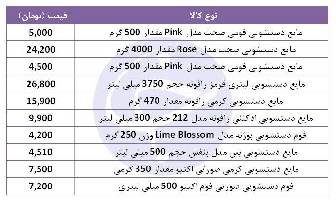 قیمت انواع پستانک در بازار