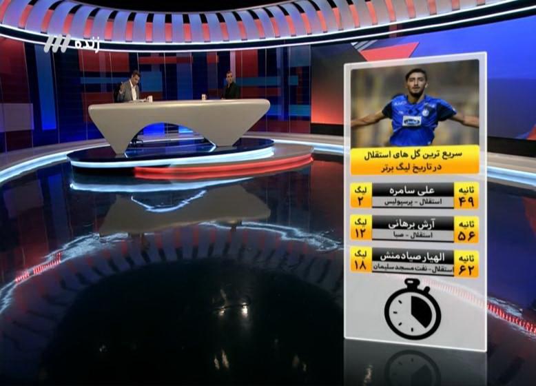 کمک مالی سید جلال حسینی به پرسپولیس/ سودجویی دلالها جوانان فوتبالیست را به خرابههای گرجستان و آذربایجان رساند