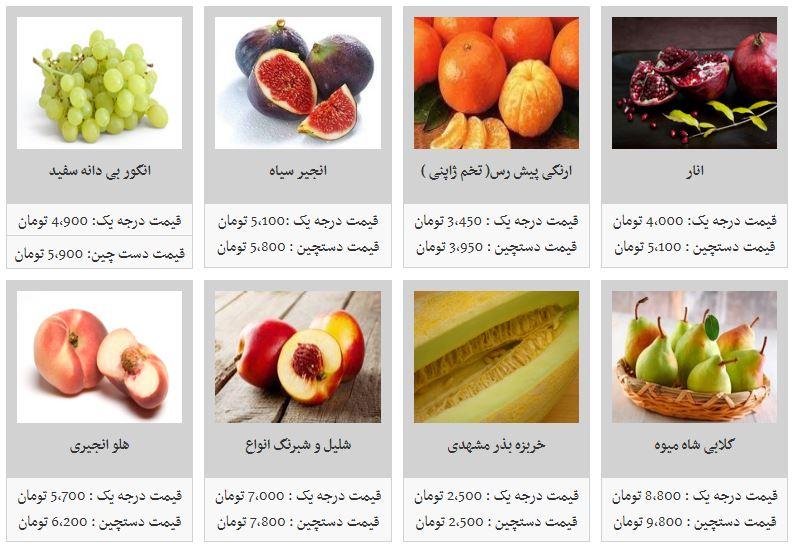 قیمت انواع میوه در میادین غرفه تره بار