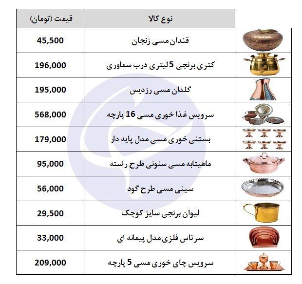 قیمت انواع محصولات مسی در بازار