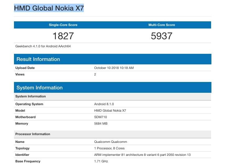 مشخصات فنی گوشی Nokia 7.1 Plus یک روز پیش از رونمایی فاش شد! +تصویر