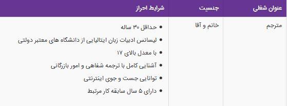 استخدام مترجم در یک شرکت معتبر در تهران