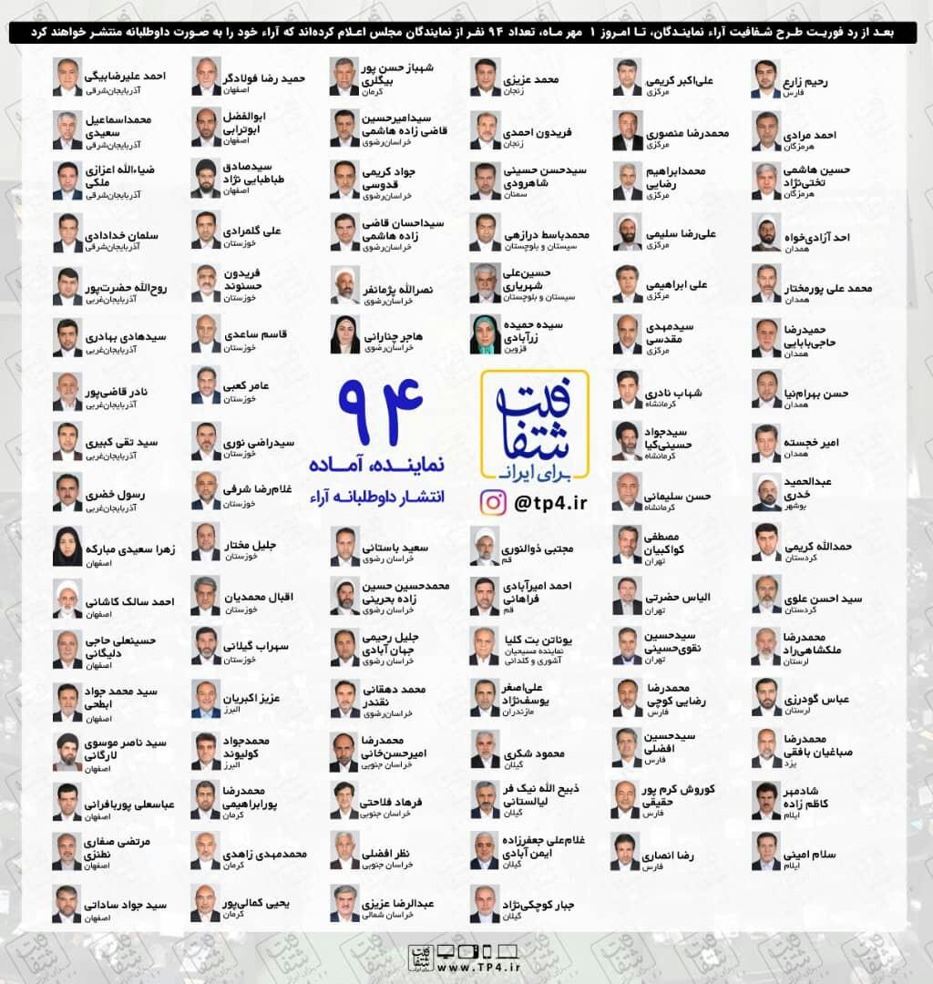 اعضای کمپین شفافیت آراء به 94 نفر رسید