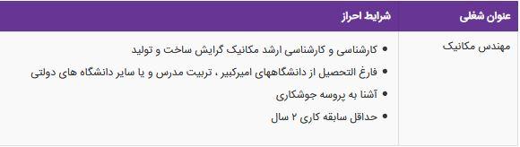 استخدام مهندس مکانیک در یک شرکت معتبر تولیدی در تهران