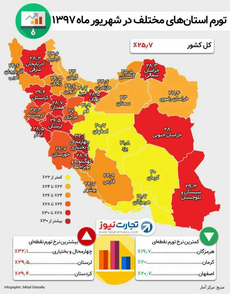 نرخ تورم در استانهای مختلف کشور+ اینفوگرافیک