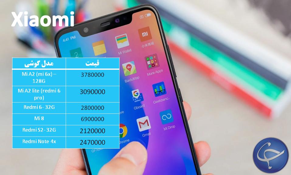 آخرین قیمت تلفن همراه در بازار (بروزرسانی ۲۱ مهر) +جدول