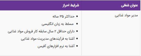 استخدام مدیر مواد غذایی در فروشگاه زنجیره ای هایپراستار- تهران