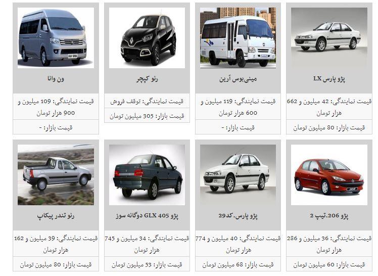 افت و خیز قیمت خودرو/بازار خودرویی در نوسان