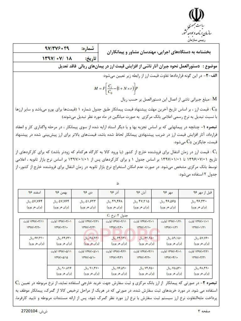 بخشنامه نحوه جبران افزایش قیمت ارز در طرحهای عمرانی ابلاغ شد + سند