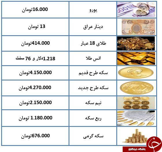روند کاهش قیمت سکه ادامه دارد/ بازار ارز در تب و تاب فروش دینار
