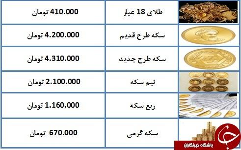 قیمت طلا و سکه افت کرد+ جدول
