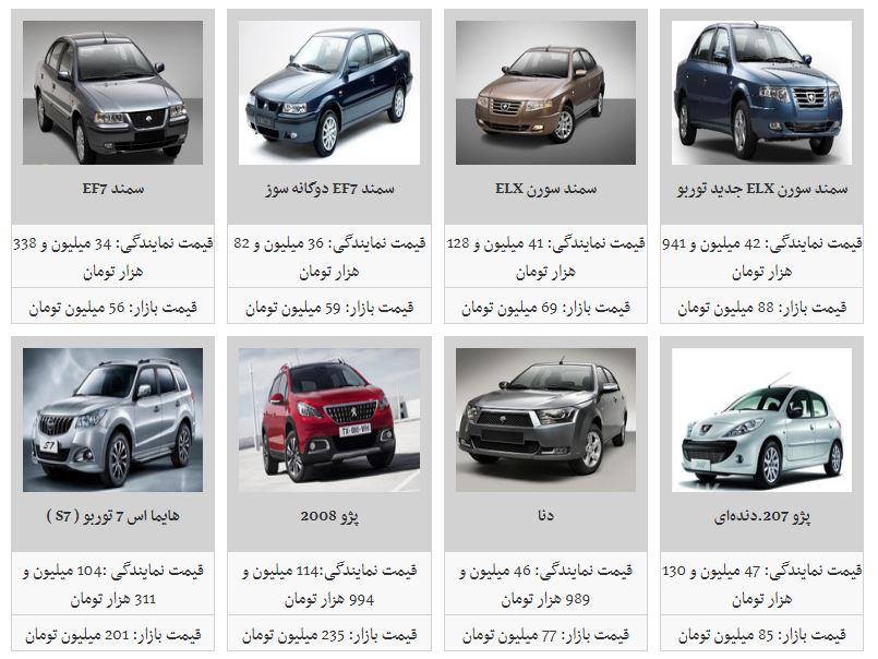 ثبات نسبی قیمت در محصولات ایران خودرو