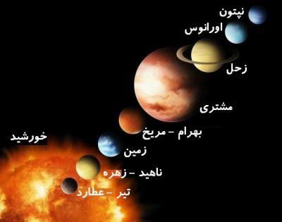 منظومه شمسی چگونه شکل گرفته است؟