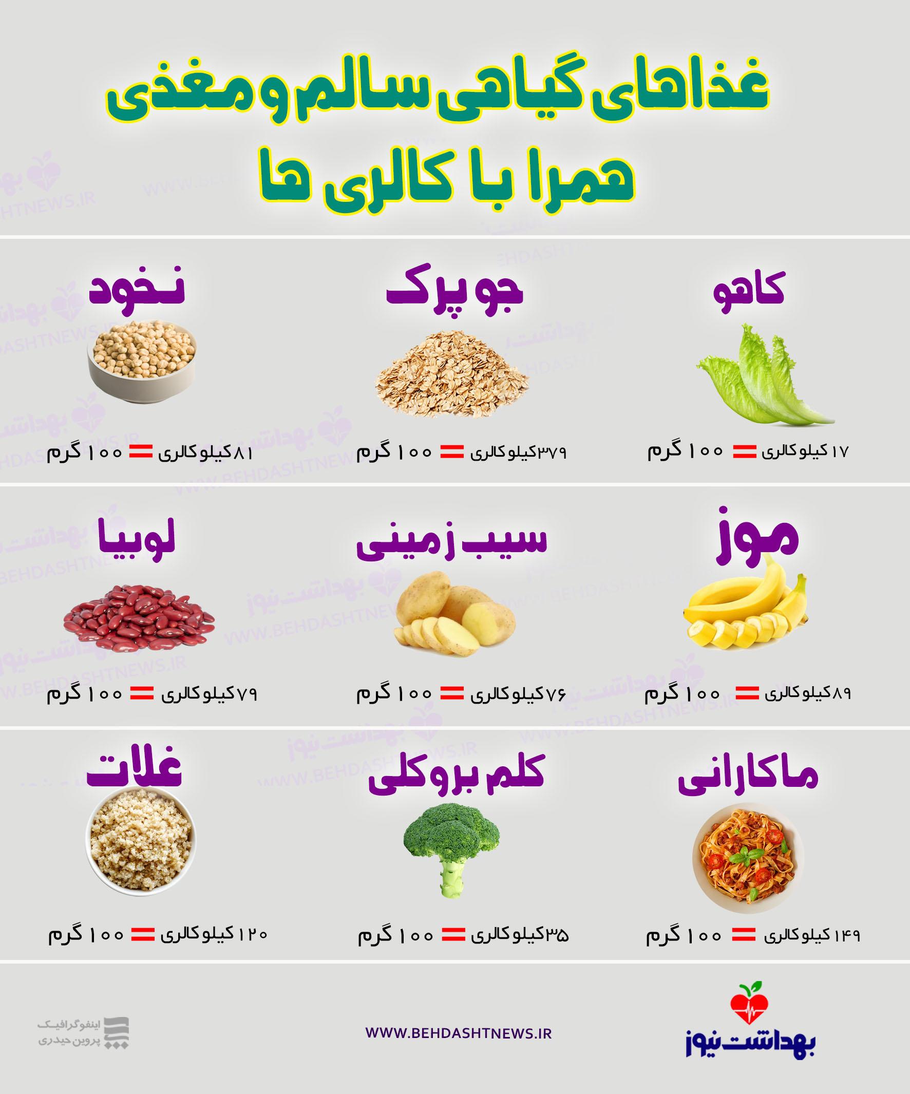 9 مورد از مغذی ترین مواد غذایی و خوراکی به همراه کالری