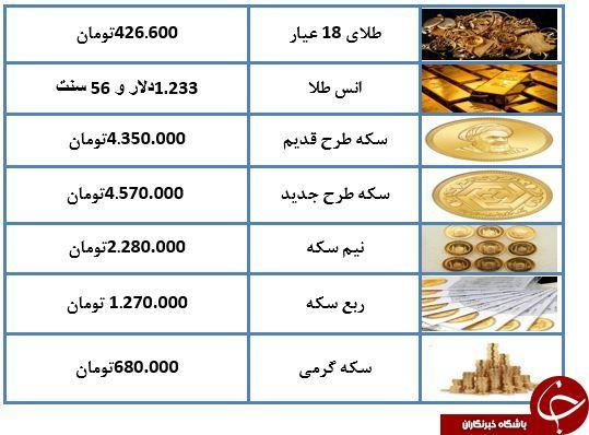 نرخ سکه و طلا در 13 آبان ماه 97 + جدول